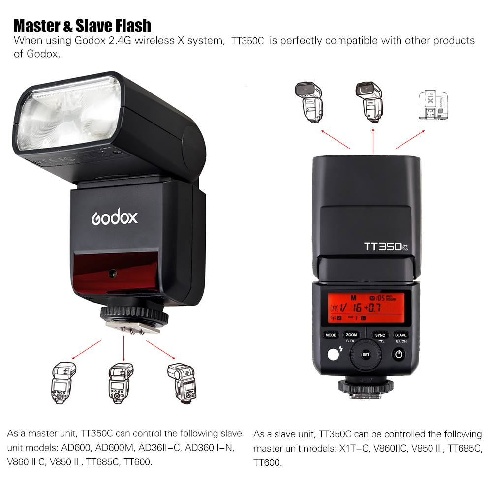 Godox TT350C Mini Thinklite TTL Speedlight