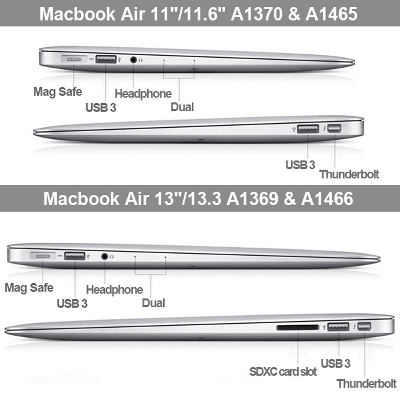 Skal för Macbook Air 13.3-tum (A1369 / A1466) - Matt frostat